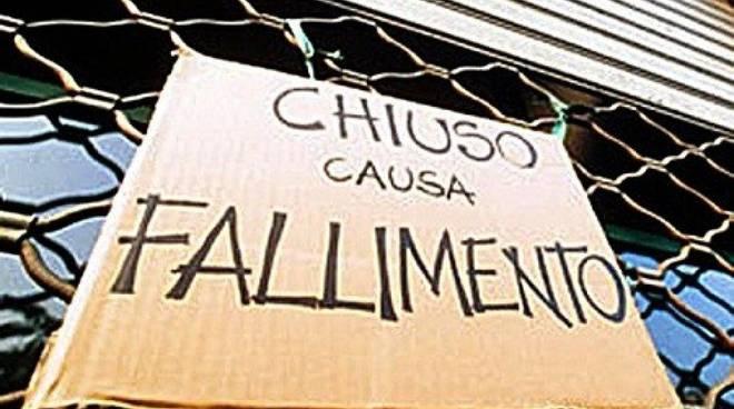 Fallimenti aziende, nel Materano la crisi continua a far ...