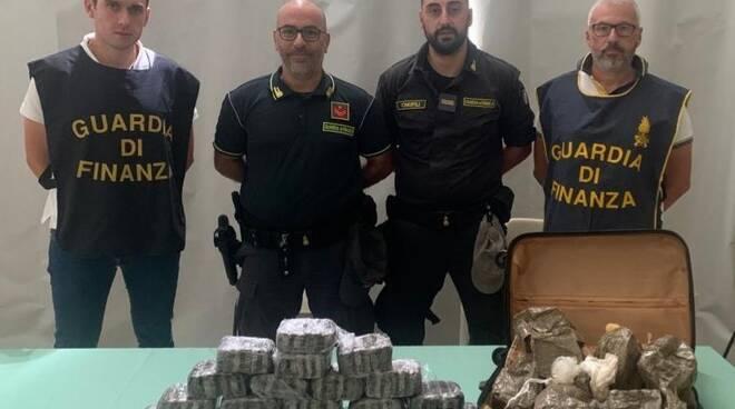 Finanza Policoro